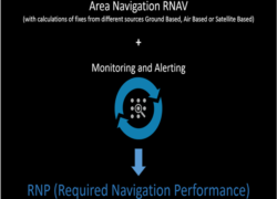 How is RNP (or PBN- Performance Based Navigation) is different from RNAV (Area Navigation)?